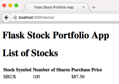 Firefox - Listing Different Stock